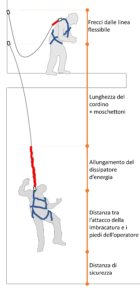 Tirante-d-aria-fattore-nevralgico-della-progettazione-2